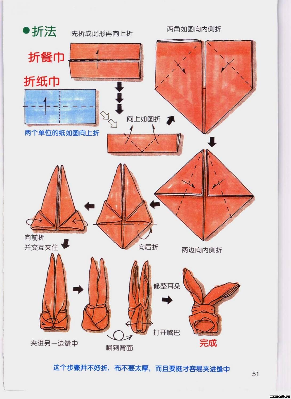 Как сложить красиво бумажные салфетки фото и схемы